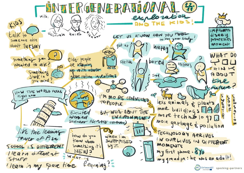 Intergenerational-exploration-kids-web