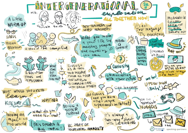 Intergenerational-exploration-together-web