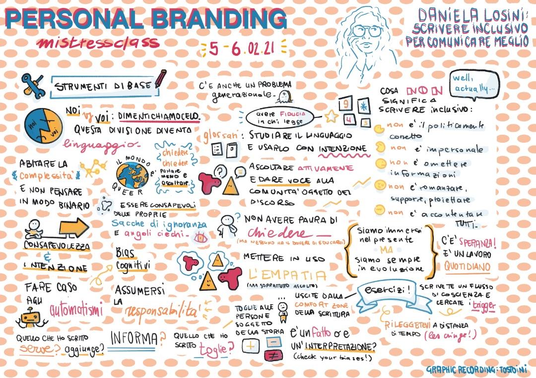 Personal-branding-MC-DanielaLosini