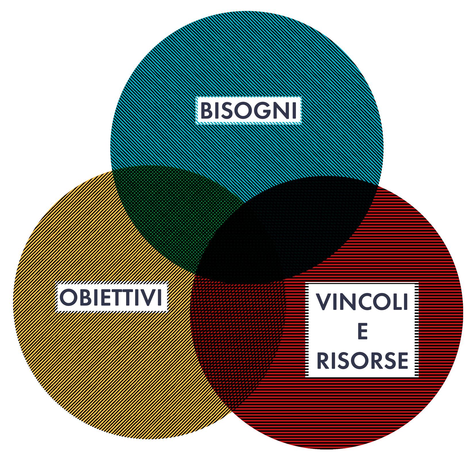 fig-2-ebook-colore